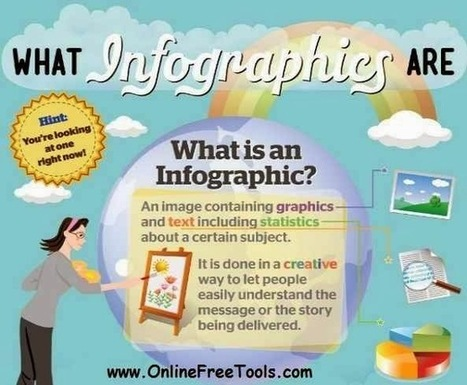 4 Best Online Tools to Create infographics | Hudson HS Learning Commons | Scoop.it