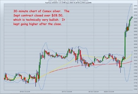The Golden Truth: Boom Goes The Dynamite: #Silver Pops | Gold and What Moves it. | Scoop.it