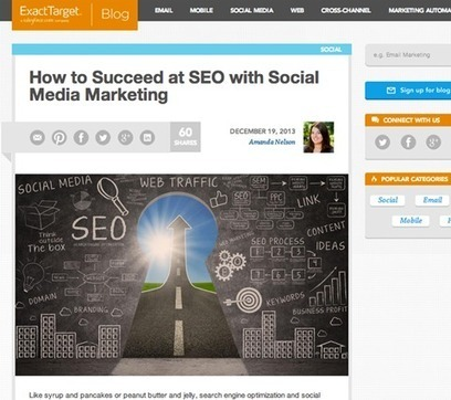 Why Social Media SEO? | Online Marketing | Scoop.it