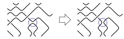 Topology: The Secret Ingredient In The Latest Theory of Everything | HOW TO START MOVEMENT=NON PROFIT | Scoop.it