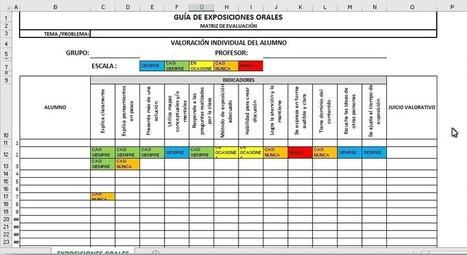 Conjunto de rúbricas automatizadas en Excel para distintos temas educativos | EDUCACIÓN en Puerto TIC | Scoop.it