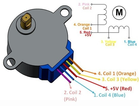28BYJ-48 Stepper Motor Pinout Wiring, Specifications, Uses Guide & Datasheet | Arduino
