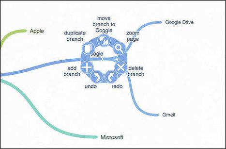 Comment faire des cartes de mind mapping dans Google Drive ? | Cartes mentales et heuristiques | Scoop.it