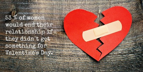 Don't get left in the dust by forgetting Valentine's Day — Medium | I work on the Interwebs | Scoop.it