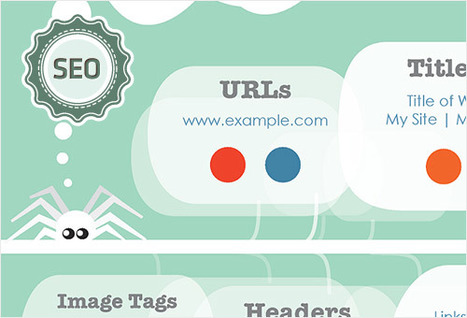 SEO 101: Beginners Guide to SEO [Infographic] | Lectures web | Scoop.it