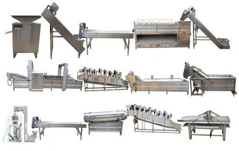 Automatic Potato Chips Production Line-Customized Capacity | Advaned Processing Machinery | Scoop.it