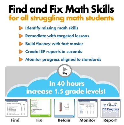 Moby Math - Math Success for Special Education, RTI and General Ed | Math Resources | Scoop.it