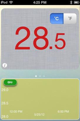 Termómetros que se conectan al iPhone. Vía @carloscomsalud | eSalud Social Media | Scoop.it