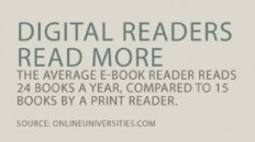 E-book readers read nearly 1/3 more books than print readers | Publishing | Scoop.it