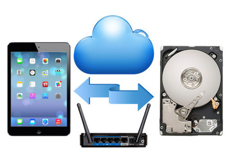 How to set up your own personal home cloud storage system | Code it | Scoop.it