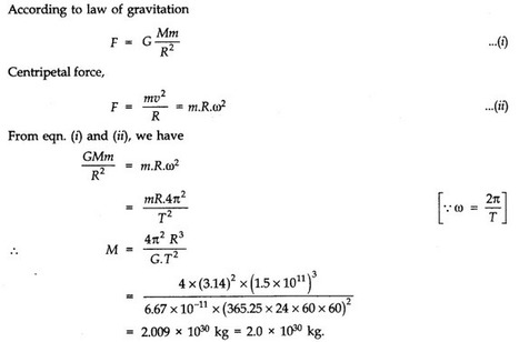 Learn CBSE Physics' in Learn CBSE | Scoop it