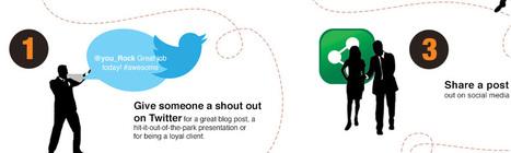 6 façons de remercier ses clients sur les réseaux sociaux [Infographie] | RelationClients | Scoop.it