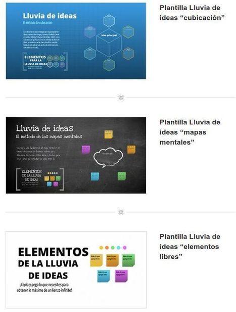 Plantillas de Prezi para presentar mapas mentales | Projecte Globalitzador | Scoop.it