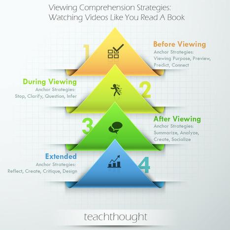 40 Viewing Comprehension Strategies: Watching Videos Like You Read A Book | Digital Literacies | Scoop.it