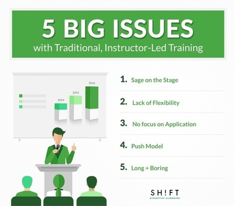 What's the Problem with Traditional, Instructor-Led Training? | Cibereducação | Scoop.it