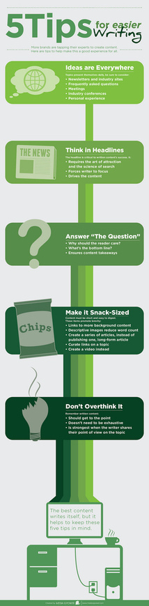 5 Tips for Easier Writing - Infographic - Strategic Public Relations | Your Social Media Success | Scoop.it