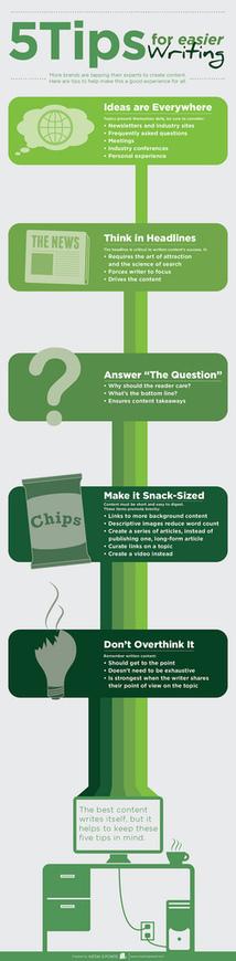 5 Tips for Easier Writing - Infographic - Strategic Public Relations | Social media for beginners | Scoop.it