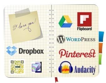 Kit básico de herramientas 2.0 para el 2013 | oJúlearning | Scoop.it
