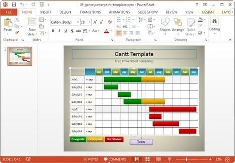 10 best gantt chart tools templates for p 10 best gantt chart tools templates for project management powerpoint presentation toneelgroepblik Images