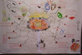 redEmao: Aproximandonos al PLE a través de la creación de historias | Entornos Personales de Aprendizaje (PLE) | Scoop.it