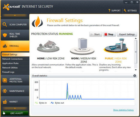 Avast All Working Cracks License Keys 1042233