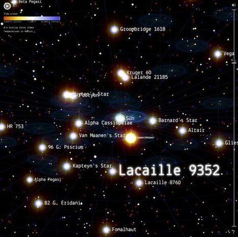 Explorez notre galaxie avec Chrome | Nouvelles des TICE | Scoop.it