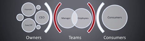 Building Legendary Teams With Leadership   The Second Mile   Scoop.it