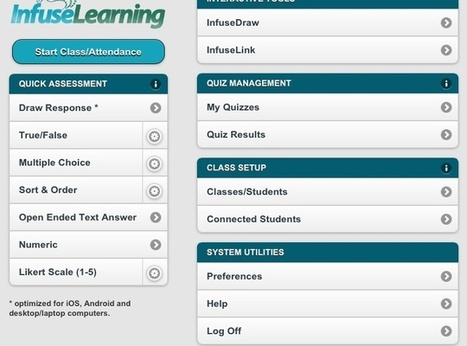 How to Get Started With InfuseLearning   InfuseLearning   Scoop.it