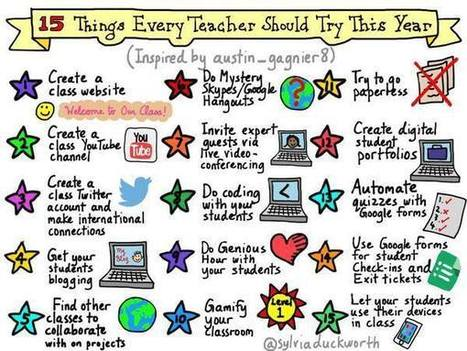 15 Things Every Teacher Should Try This Year - @sylviaduckworth @MindShift | Learning space for teachers | Scoop.it