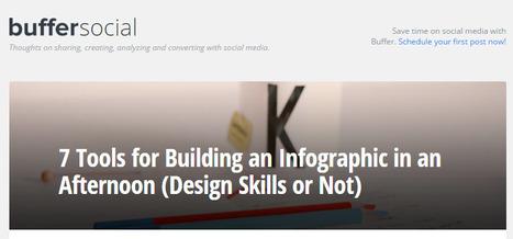 7 Tools for Building an Infographic in an Afternoon (Design Skills or Not) | Infographics in het onderwijs | Scoop.it