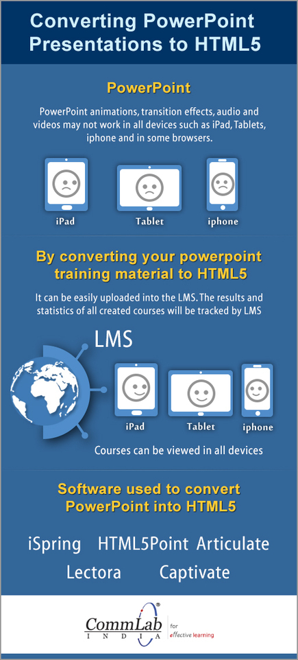 Converting Power Point Presentations to HTML5 – INFOGRAPHIC | Techy Touchy Tools | Scoop.it