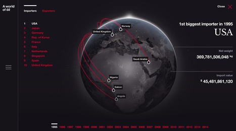 Global Oil Imports & Exports Map   GSM London   Interactive & Immersive Journalism   Scoop.it