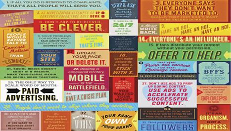 Le 36 Regole per i Social Media [Infografica] | Social-Network-Stories | Scoop.it