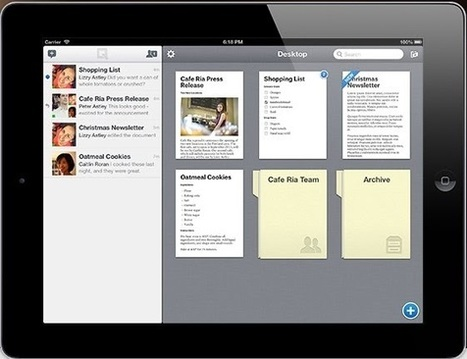 Peer editing in digital and mobile environments | ELTECH | Scoop.it