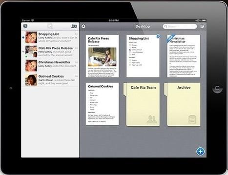 Peer editing in digital and mobile environments | Agentes de cambio | Scoop.it