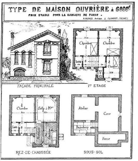 Description d'une maison ouvriére à l'achat en 1903   GenealoNet   Scoop.it