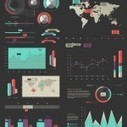 Download FREE vectors and photos infographic on Freepik.com | ICT helping the book | Scoop.it