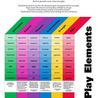 brainfriendly activities to teach English
