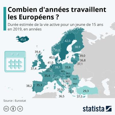 • Graphique: Combien d'années travaillent les Européens ?   Statista