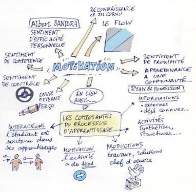 Itypa #2 - intervention de Marcel Lebrun et Bruno Devauchelle | apprendre - learning | Scoop.it