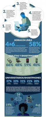Los universitarios y cómo usan las Redes Sociales en dispositivos móvils #infografia #infographic #education | WEBOLUTION! | Scoop.it
