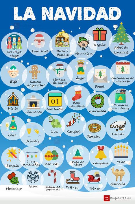 Vocabulario de la Navidad | ProfeDeELE.es | Español para los más pequeños | Scoop.it