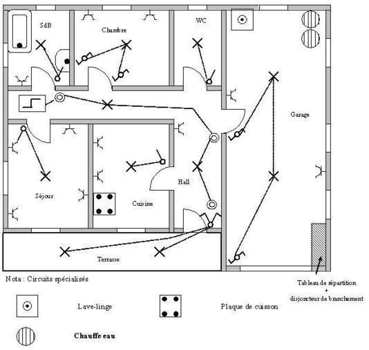 Comment bien dessiner son sch ma archite - Realiser schema electrique maison ...