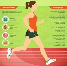 Confirmation of Mental and Physical Benefits from Outdoor Exercise | Differently Abled and Our Glorious Gadgets | Scoop.it