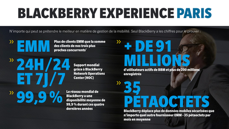 BlackBerry Experience Forum Paris : inscrivez-vous ! | Addicts à Blackberry 10 | Scoop.it