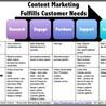 Media Marketing Mix