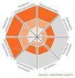 Le Crowdsourcing, une opportunité à savoir maîtriser   Collaboratif-Info   Innovation(s) & entreprise 2.0   Scoop.it