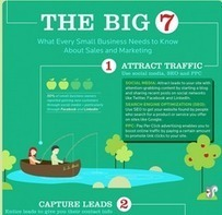 7 Crucial Sales & Marketing Tips (Infographic) | Small Business Advisor | Scoop.it