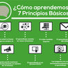 e-learning ensino a distancia