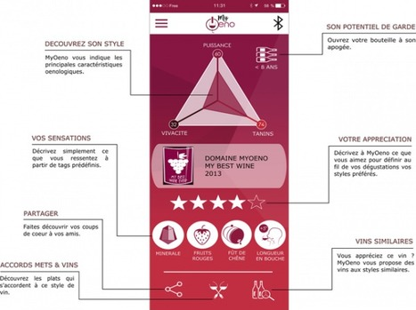 MyOeno : un scanner et une app pour tester le vin | Vos Clés de la Cave | Scoop.it